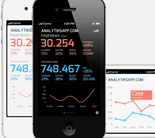 【本日の無料セールアプリ】Analytiks – Google Analytics website stats, infographics, social media(3/22UP)